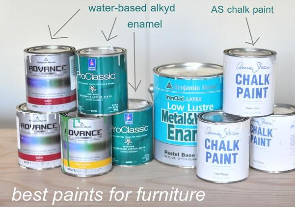A Blue Bureau + My Favorite Paints for Furniture