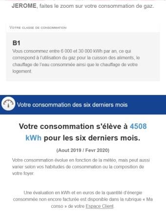 Bilan de consommation énergétique