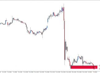 gbpusd-h4-admiral-markets-as-8.png