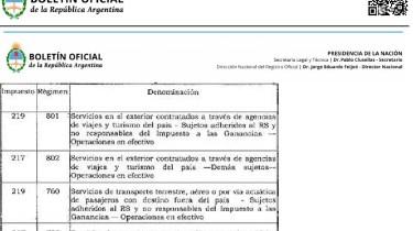 Resolución General 3.819 - Oficializan el fin de las retenciones para dólar ahorro, viajes y turismo