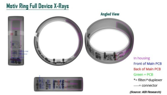 Xenxo S-Ring – The New Face and Real Symbol of Smart