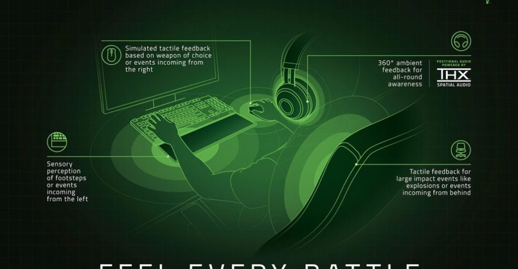 Razer HyperSense to champion next-level tactile gaming