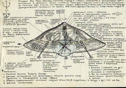 Todas las patentes públicas de Nikola Tesla