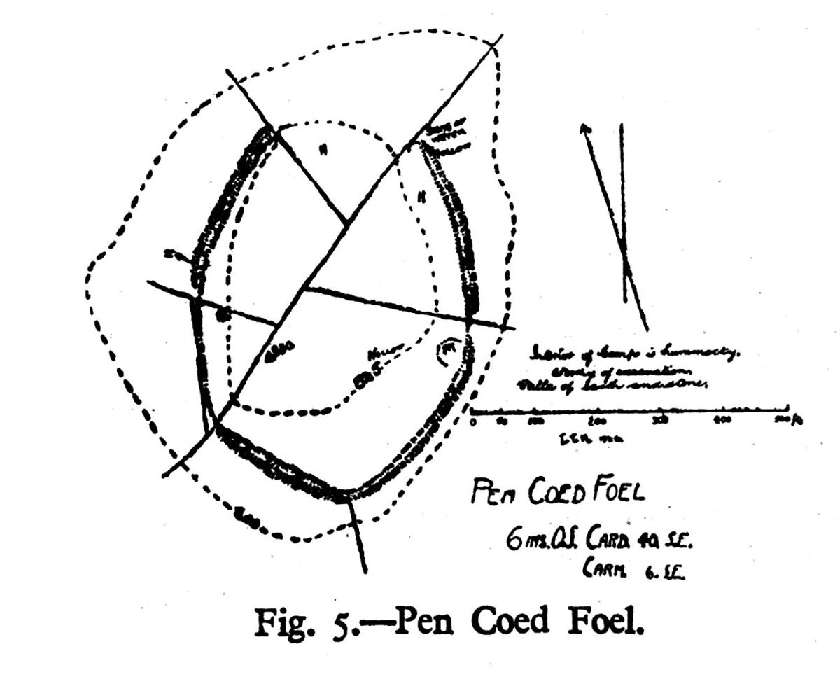 Plan of Pen Coed Foel