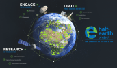 Google Earth'e kardeş: Half Earth Geliyor!