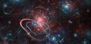 Her şeyin teorisi olan Sicim Teorisi nedir?