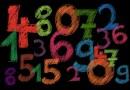 S KIM POSLOVATI, S KIM PUTOVATI Numerolozi znaju odgovor