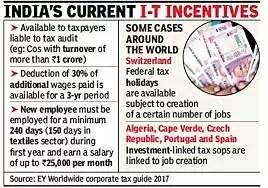 CA; INCOME TAX; GST; AUDITORS
