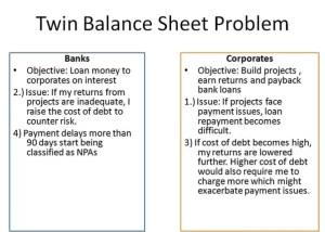 Bank balance sheet affected India's growth