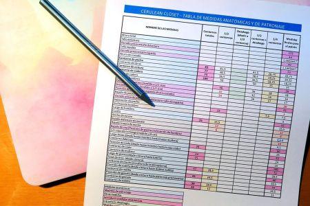 Como calcular medidas de patronaje - tabla de medidas