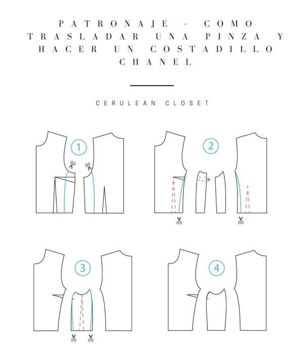 Cómo trasladar una pinza y hacer un costadillo Chanel
