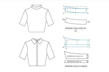 Tutorial patronaje: patrón cuello recto y de camisa