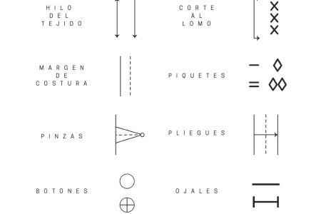 Patronaje: símbolos de un patrón
