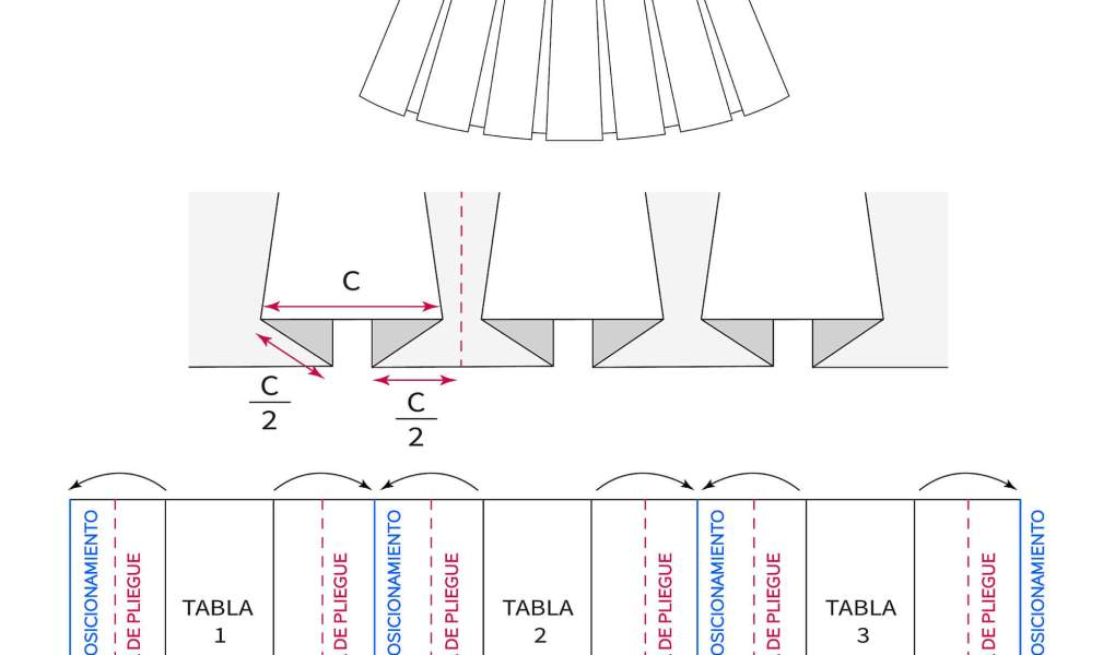 Tutorial patronaje: patrón falda de tablas - box pleats