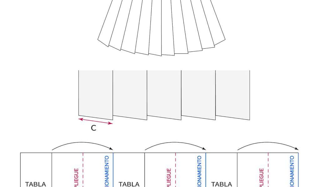 Tutorial patronaje: patrón falda tablas - knife pleats