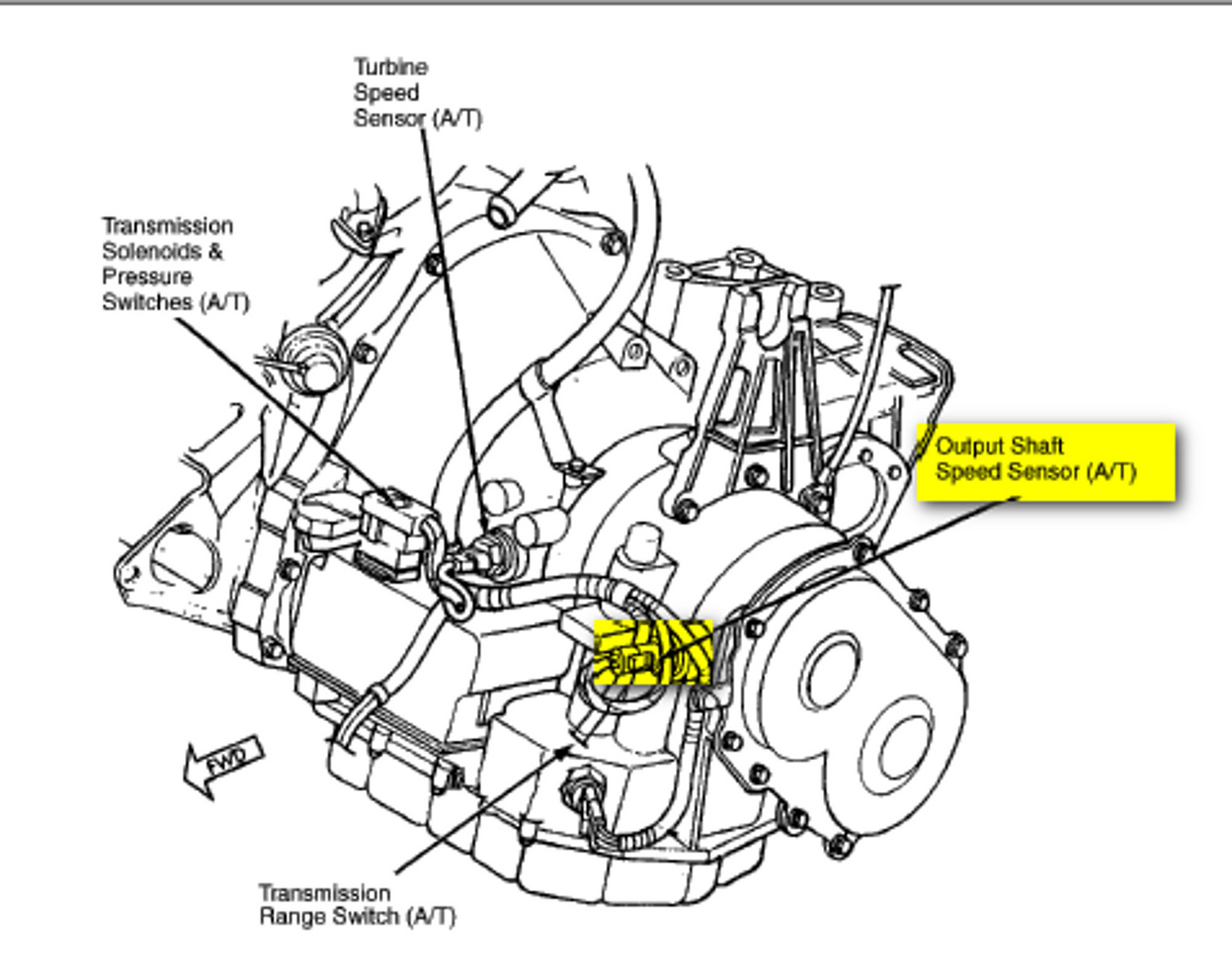 Dodge Manual Transmision Speed Sensor Location