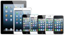 iPone-iPad