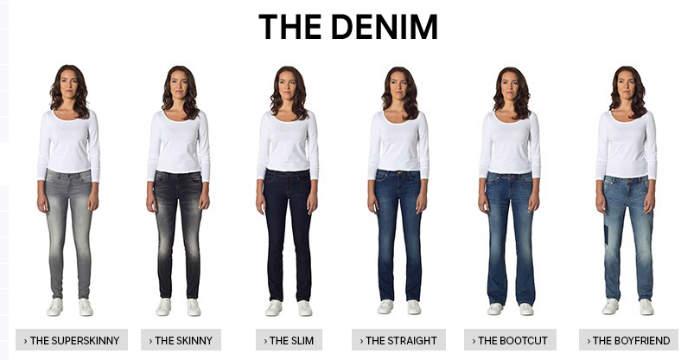 Choisir un jean quand on est ronde