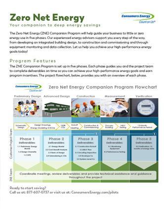Zero Net Energy flyers