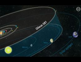 Goldilock Planet Sistem - Gliese 581 (gliese-581)