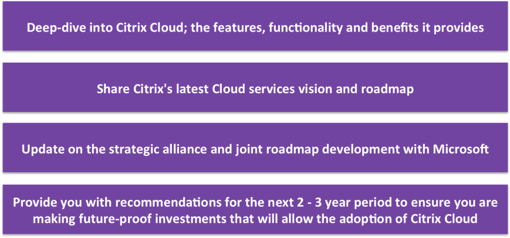 citrix-cloud