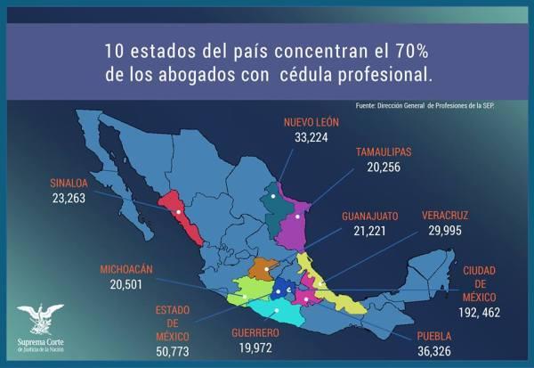 Veracruz uno de los Estado con más Abogadas y Abogados con registro en la SEP
