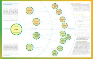 Cooks Career Map NYC LMIS