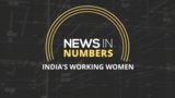 There has been a significant dip in the population of Indias working women: News in Numbers,video