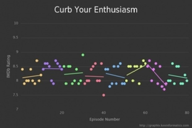 small_10.ratings-curb_your_enthusiasm-