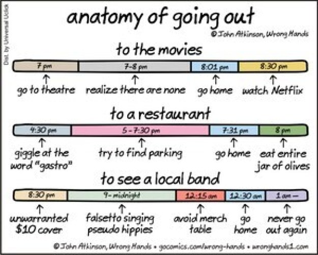 anatomy-of-going-out