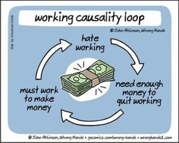 working-causality-loop