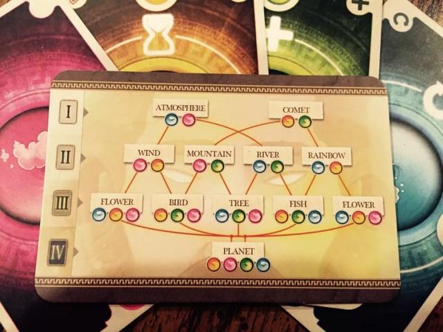 kreus juego de mesa