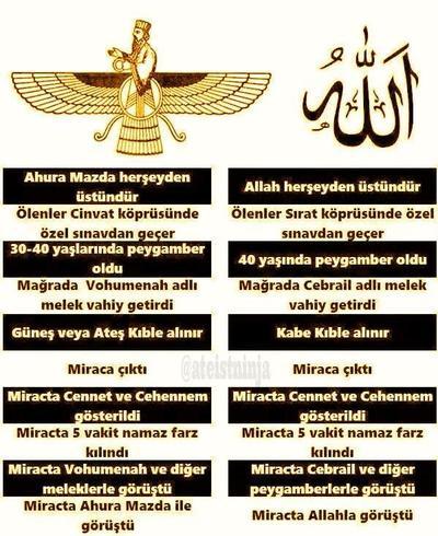 Zerdüştlük ve İslam arasındaki benzerlikler? - KizlarSoruyor