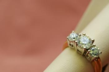 Right Hand Ring Meaning
