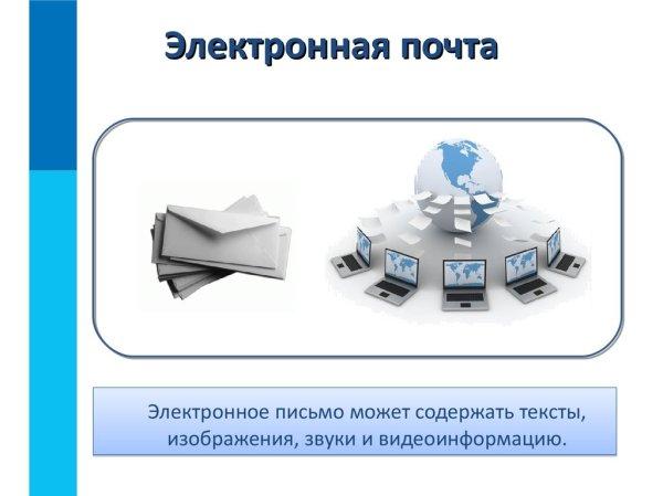 Электронная почта. (5 класс) - презентация онлайн
