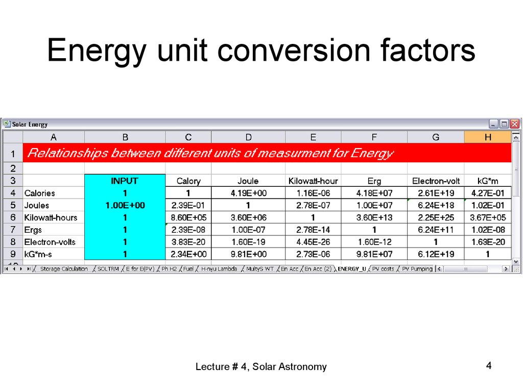 Energy And Power Solar Astronomy Lecture 4