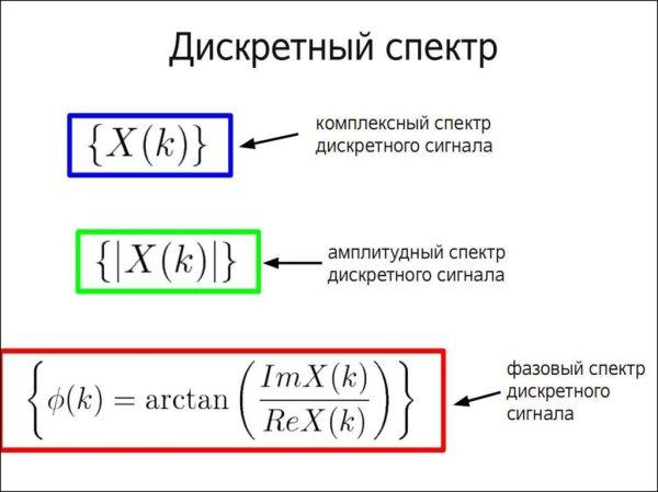Лекция 2 ЦОС Преобразование речевых сигналов к