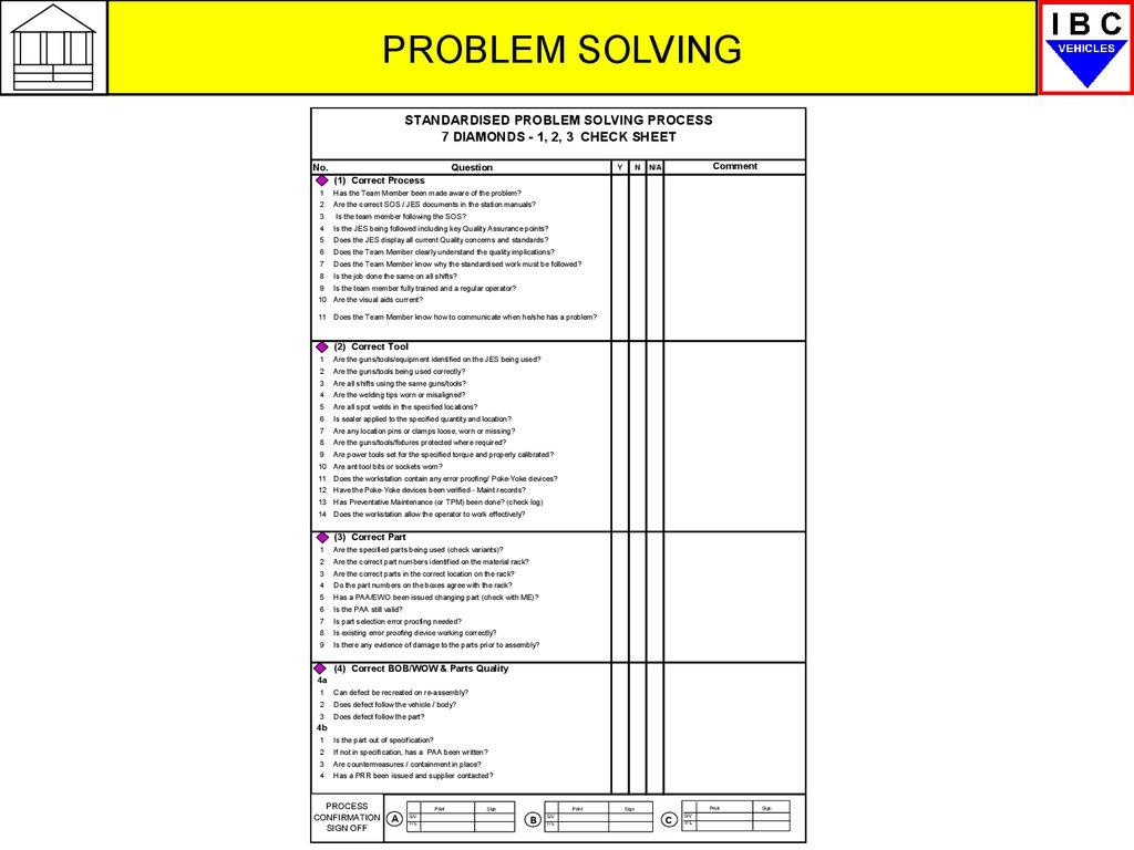 Gm Gms Overview Problem Solving