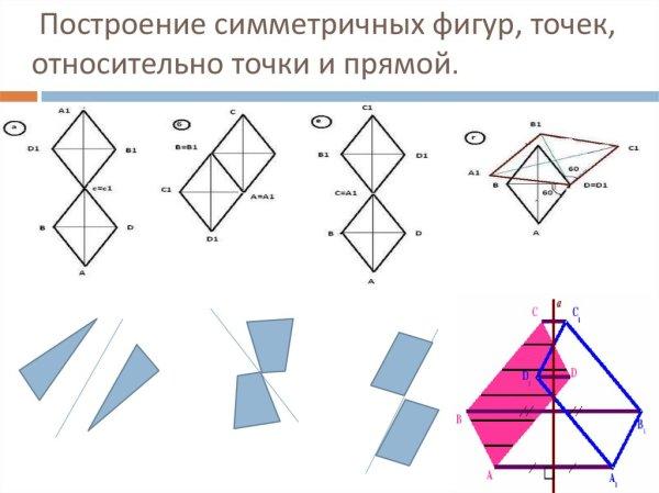 Симметрия. Центральная и осевая симметрии - презентация онлайн