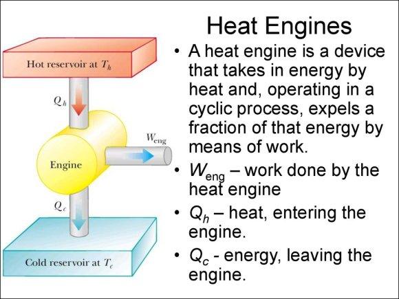 The second law of thermodynamics - презентация онлайн