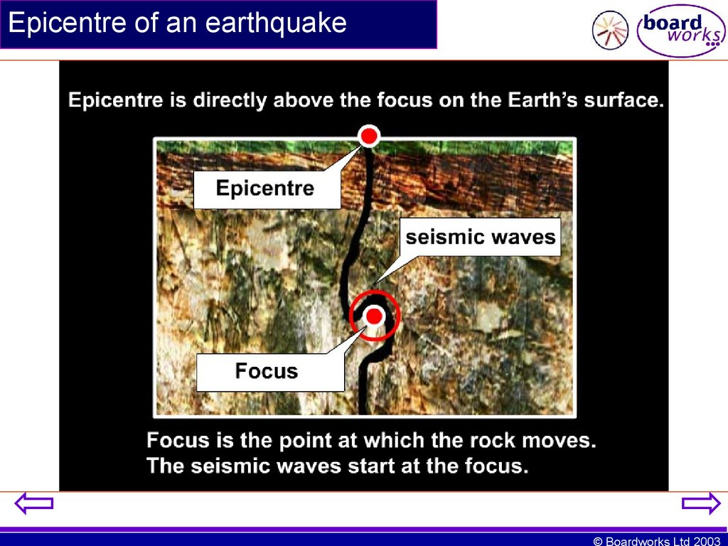 Earth Structure Ppt