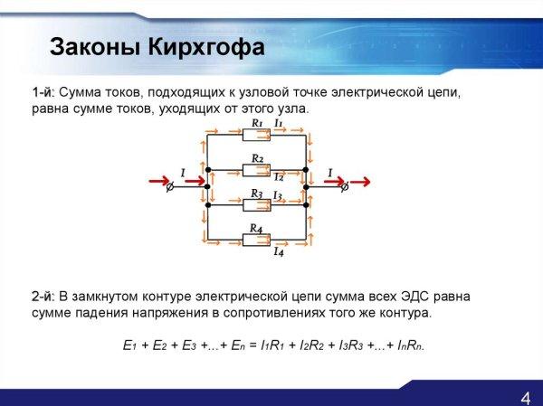 Электронные компоненты - презентация онлайн