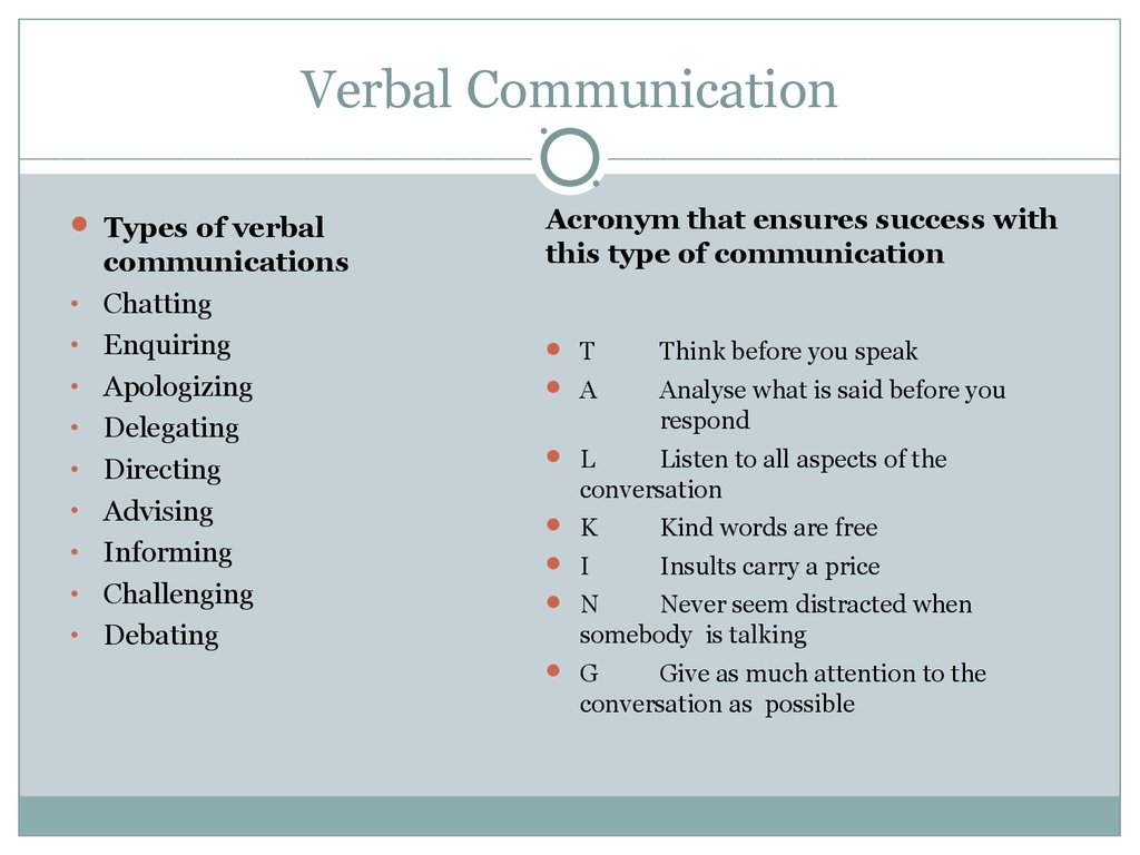 Barriers To Communication Interpersonal Skills