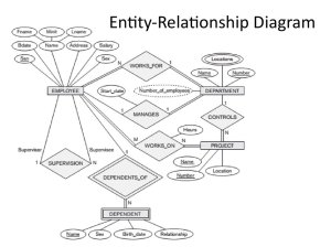Analysis and Design of Data Systems ER to Relational