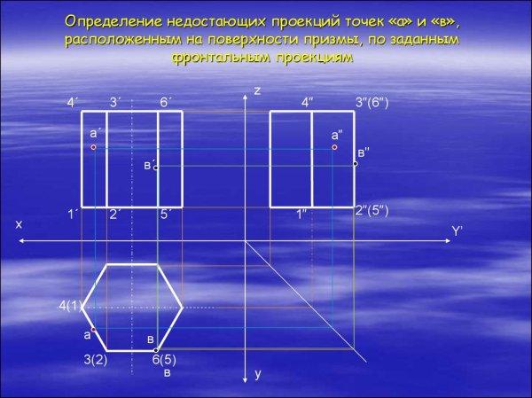 Проецирование геометрических тел на три плоскости проекции ...