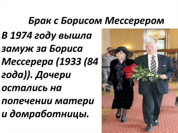 Ахмадулина Белла Изабелла Ахатовна 19372010 гг