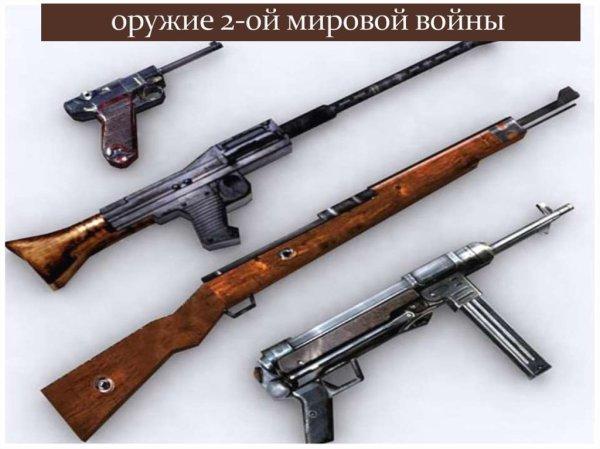 История оружия. Оружие времен Второй мировой - online ...