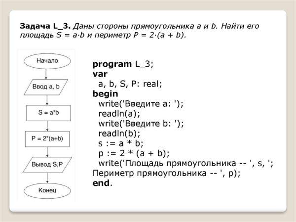Язык программирования Паскаль - презентация онлайн