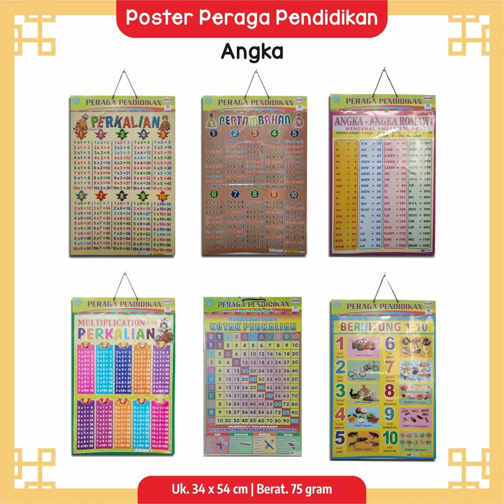 Tabel perkalian pembagian download as pdf file pdf. Poster Edukasi Anak Perkalian Pembagian Angka Romawi Kotak Perkalian Berhitung 1 10 Shopee Indonesia
