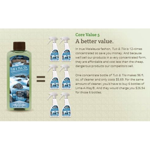 best price ready latest stock tub tile 12x bathroom cleaner 237ml without mixing spray bottle